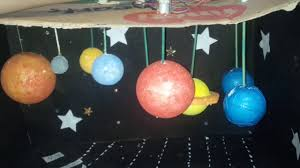 solar system working model for kids