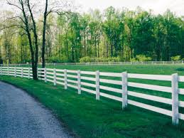 Choosing Fencing The 1 Resource For Horse Farms Stables And Riding Instructors Stable Management