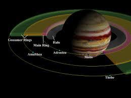 nasa jupiter old planet new