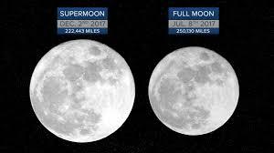 Final super moon of 2020 rises Thursday night