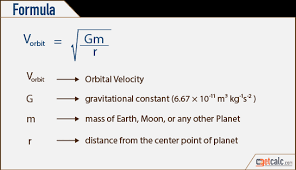 orbital velocity calculator