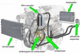 Ar Condicionado Automotivo - Curso de Ar Condicionado Veicular