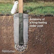 Pouring Concrete Is It Safe To Add Large Rocks To Increase Volume Home Improvement Stack Exchange