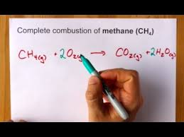 complete combustion of methane ch4