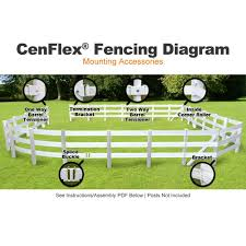 Cenflex 5 In X 330 Ft White Flexible Rail Horse Fence 381051 The Home Depot
