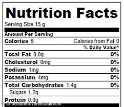 marshmallow fluff nutrition facts
