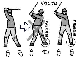 ダウンスイングは左足のつま先に体重を乗せる ゴルフ 日刊ゲンダイDIGITAL