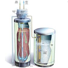 keep your water softener healthy the