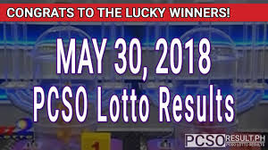 Oz Lotto Historical Results Excel ...