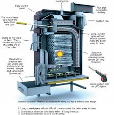 wood stoves gasification wood stoves