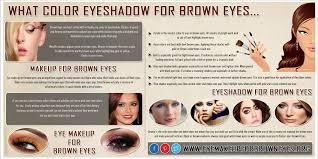 eyeshadow for brown eyes visual ly