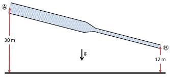 mechanical energy balances