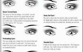 down turned eyes makeup 2019 ideas