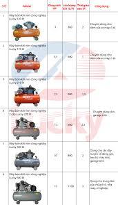 Máy bơm hơi 10kg giá rẻ tại Hà Nội - Máy nén khí Lucky - Đơn vị cung cấp  thiết bị khí nén SỐ 1 VIỆT NAM