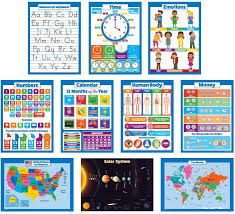 Amazon Com 10 Laminated Educational Wall Posters For Kids Abc Alphabet Solar System Usa World Map Numbers 1 100 Days Of The Week Months Of The Year Emotions Time Money