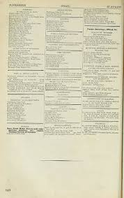 1204) - Scotland > 1882-1915 - Slater's Royal National Commercial Directory  of Scotland > 1886 - Slater's (late Pigot and Co's) Royal national  commercial directory and topography of Scotland - Scottish Directories -  National Library of Scotland