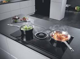 Bếp điện từ nào tốt nhất hiện nay?