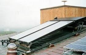 how do solar hot water panels work