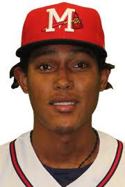 Kelvin Vasquez Stats, Highlights, Bio | MiLB.com Stats | The Official Site  of Minor League Baseball