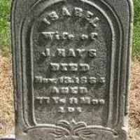 Isabel Crail (1786-1864) • FamilySearch