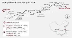 china high sd rail and bullet trains