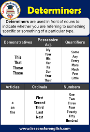 determiners definitions and exles
