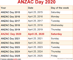 When is ANZAC Day 2020?