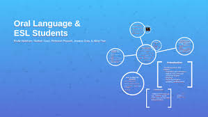 Oral Language and ESL Students by abby tran on Prezi