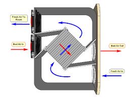 solder fume extractor with heat