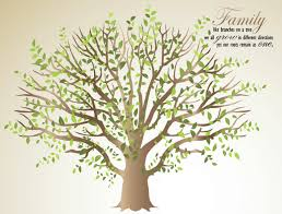 pro art trees family tree quote famtrpa