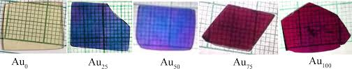 Structural and physical characteristics of Au2O3‐doped sodium antimonate  glasses – Part I - Ashok - 2019 - Journal of the American Ceramic Society -  Wiley Online Library