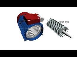 single phase induction motor how it
