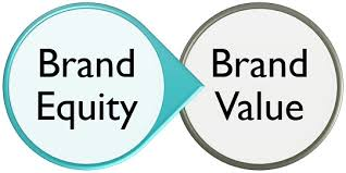Difference Between Brand Equity and Brand Value (with Comparison ...