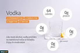 vodka soda water nutrition facts