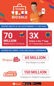 A whopping 70 million items were bought online on Shopee during the 11.11  sale - Culture