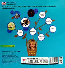 Sách J.K. Rowling - Trí Tưởng Tượng Không Giới Hạn - Tuyển Tập ...