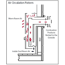 williams wall furnace heaters