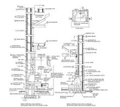 4101 8 10 01 chimneys and fireplaces