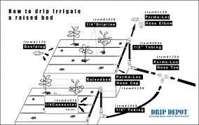 drip irrigation design for vegetable