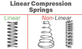 linear spring rate quality spring