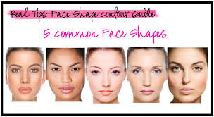 real tips face shape contour guide