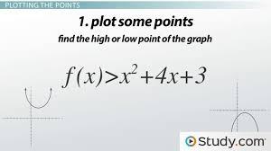 graphing solving quadratic