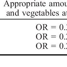 variables used to calculate aap