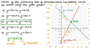 3 graphing linear equations answer key