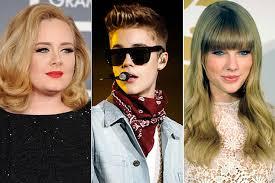 Nuvi   Customer Experience Pop Star Style-Justin Bieber, Adele ...