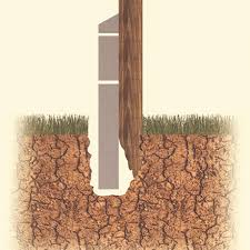 Repair Spurs For Wooden Fences Fencing Products Supreme Concrete