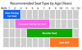 boosterseat org