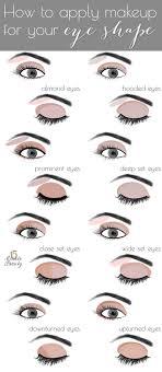 best beauty diy ideas how to apply