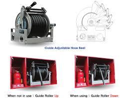 power rewind f series hose reel