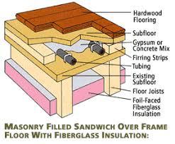 radiant floor heating installing